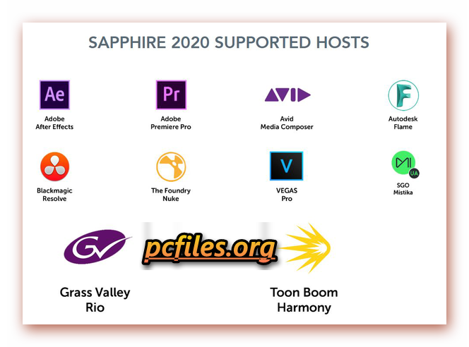 Sapphire 2020 for Adobe